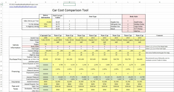 Compare Job Offers Spreadsheet Intended For Compare Job Offers Spreadsheet  Askoverflow