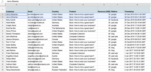 Compare Two Spreadsheets For Duplicates Within Guide: Using Google Sheets Through Zapier  Databox Help Desk
