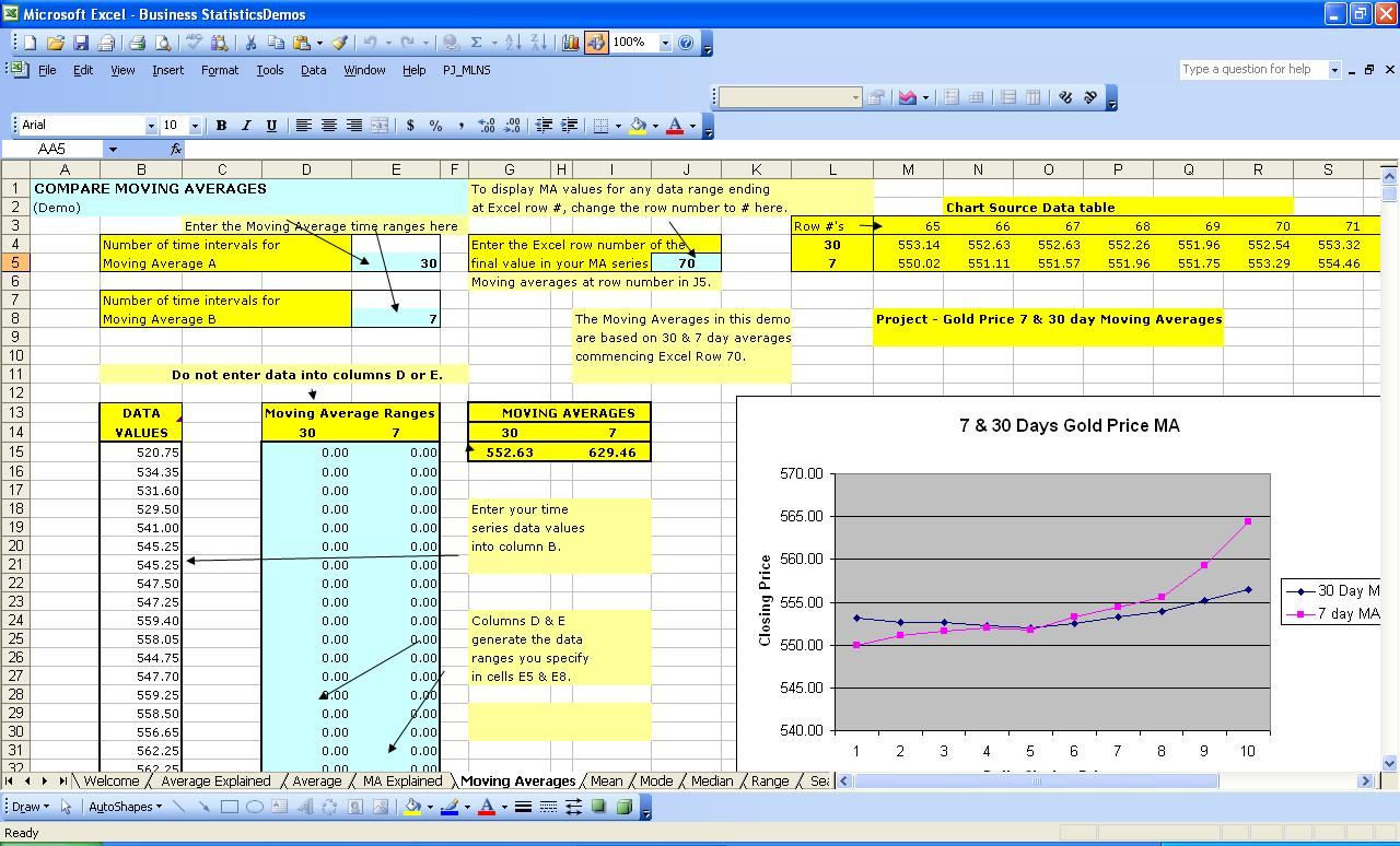 Complex Excel Spreadsheet Examples With Complex Excel Spreadsheet Examples Google Sheets The Beginners Guide