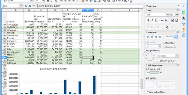 Computer Spreadsheet Program Within Apache Openoffice Calc