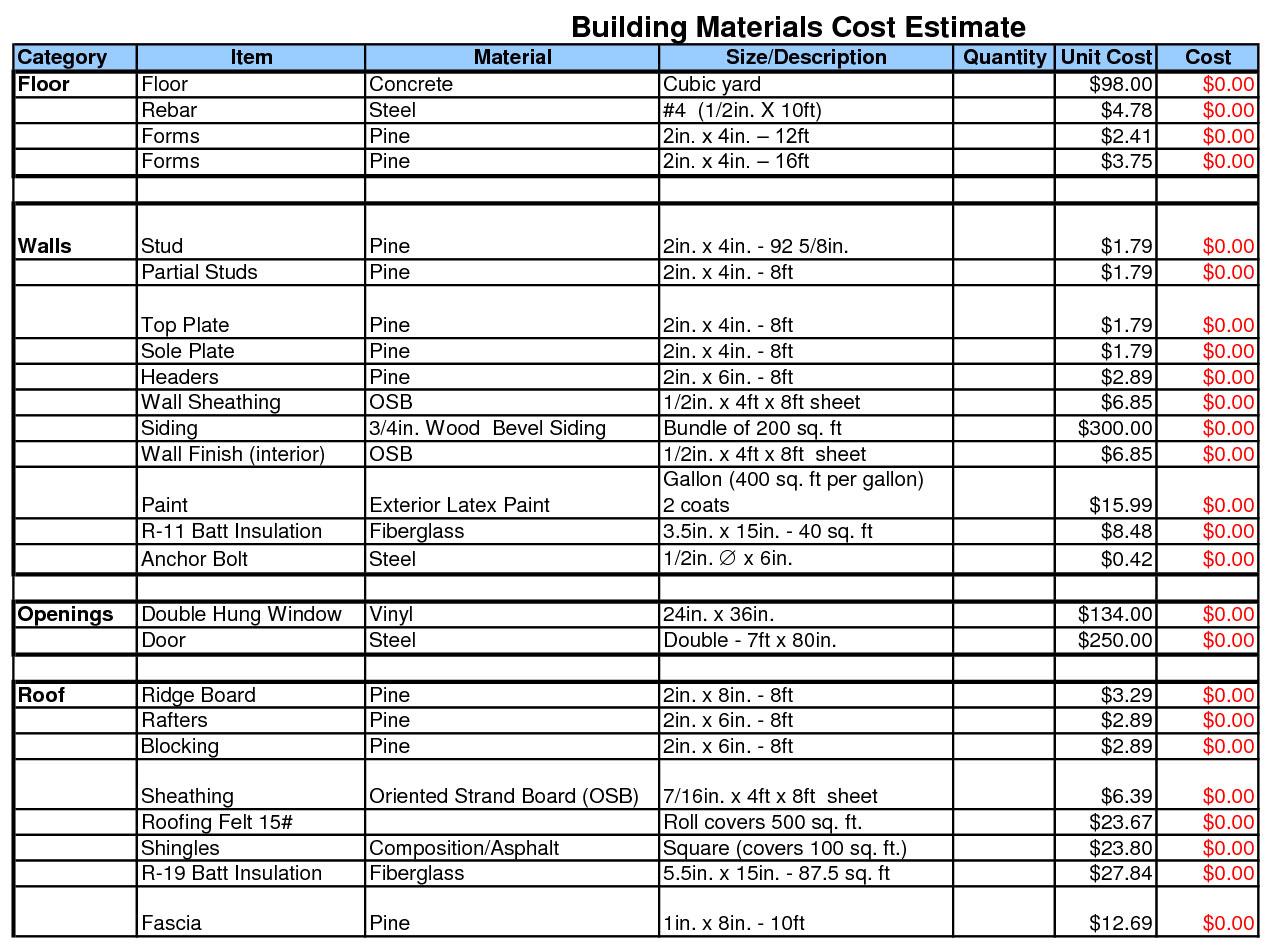 Concrete Estimating Excel Spreadsheet For Concrete Quantity Takeoff Excel Spreadsheet Templates
