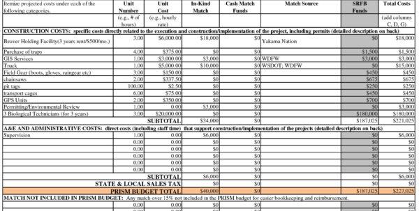 Concrete Estimating Excel Spreadsheet With Regard To Construction Cost Estimate Sheet