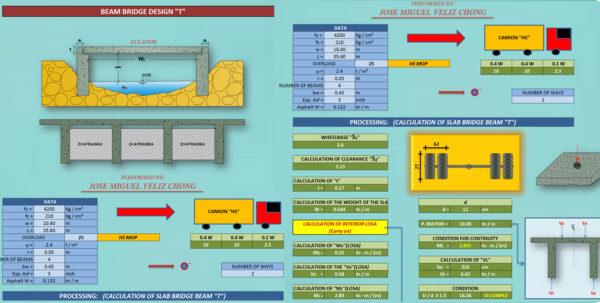Concrete Estimating Spreadsheet Regarding Engineering Spreadsheets  Civil Engineering Community