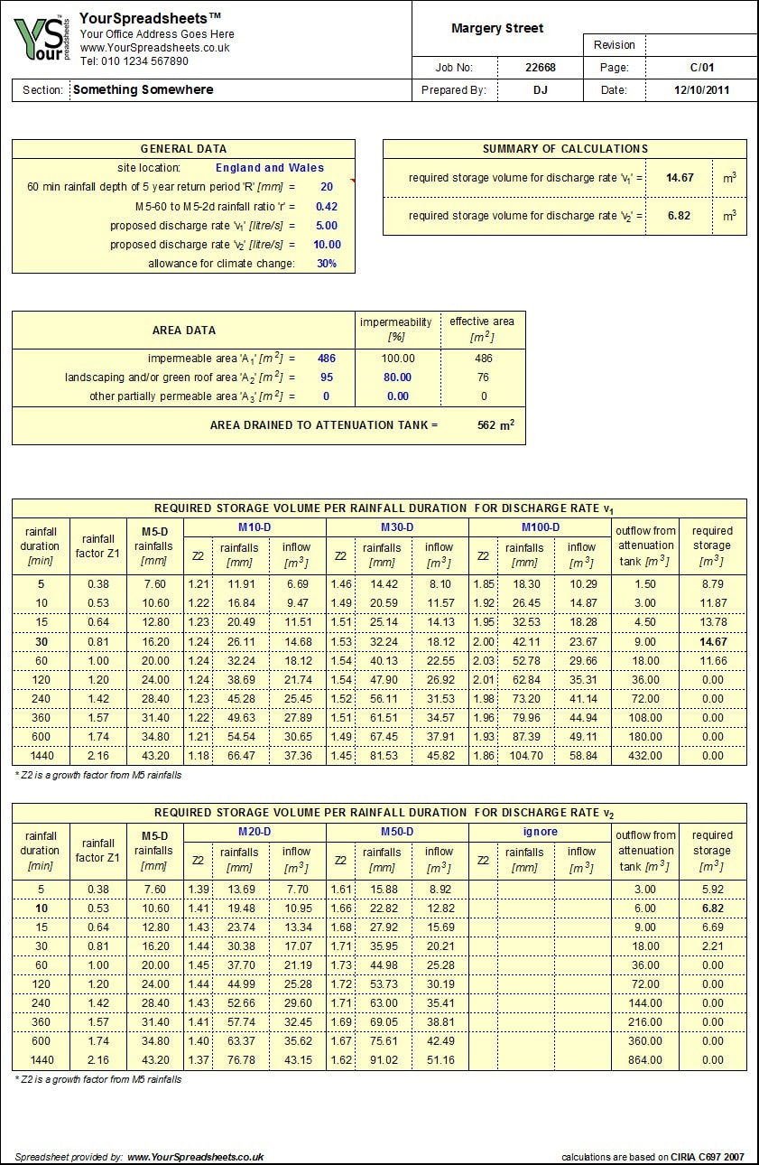 Concrete Mix Design Spreadsheet Regarding Attenuation Tank Design Spreadsheet To Ciria C697