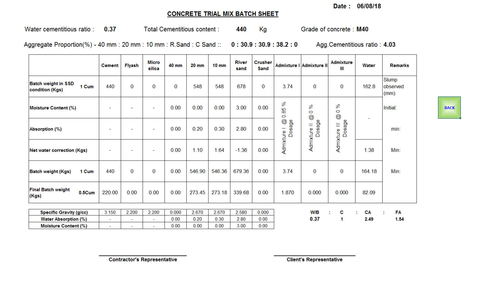 Concrete Mix Design Spreadsheet With Concrete Mix Design  Trial Batch Calculator As Per Is 10262  Civil