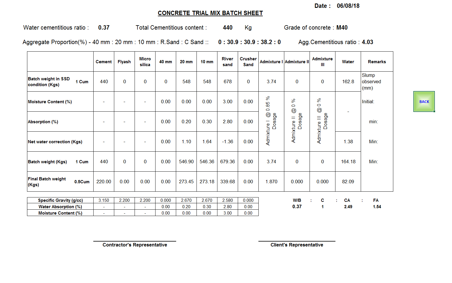 Concrete Mix Design Spreadsheet Google Spreadshee Concrete
