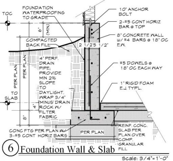 Concrete Slab On Grade Design Spreadsheet Within Retaining Wall Calculation Spreadsheet Concrete Design Xls Example