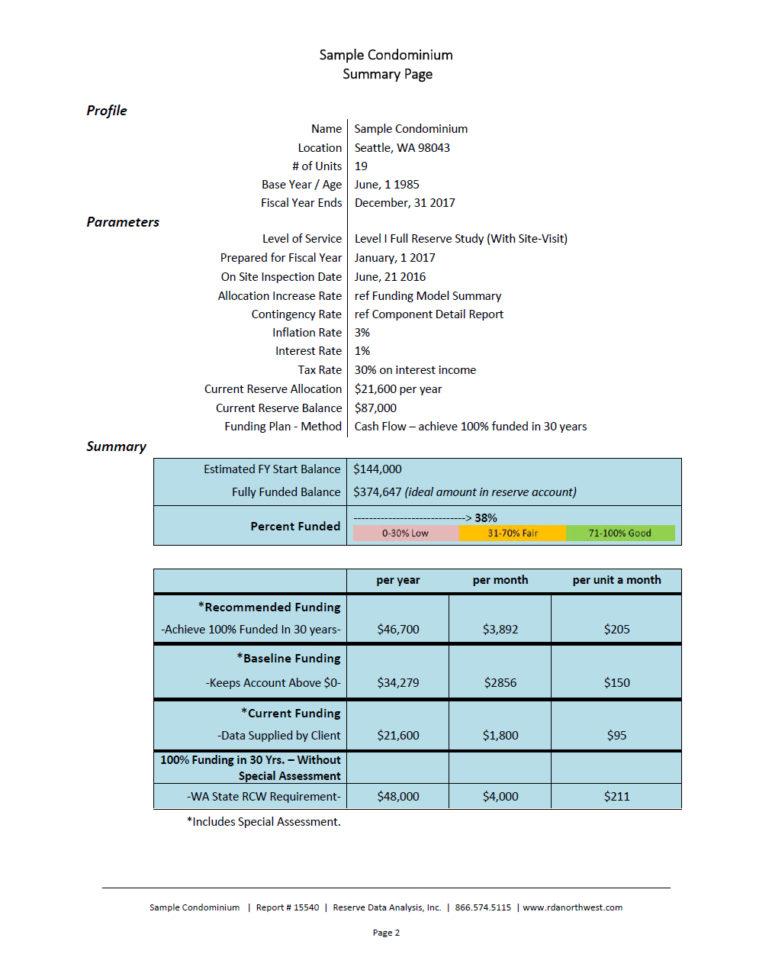 Condo Reserve Study Spreadsheet Inside Spreadsheet Free Reserve Study Excel Merge On  Emergentreport