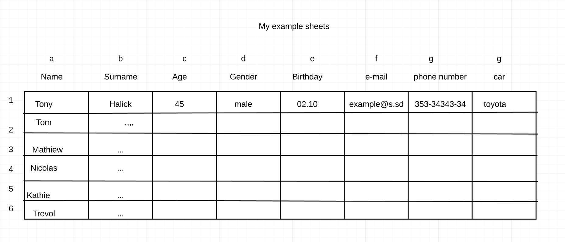 Connect Database To Google Spreadsheet Regarding Google Sheet Connect With Database  Stack Overflow