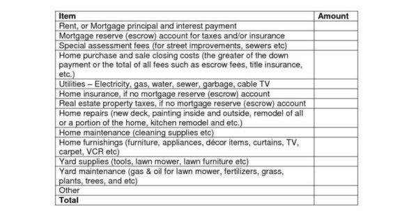 Construction Allowance Spreadsheet Inside Construction Estimate Spreadsheet Cost Template Xls Residential