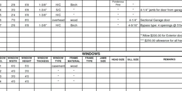 Construction Allowance Spreadsheet Regarding Free Construction Cost Estimate Excel Template Spreadsheet