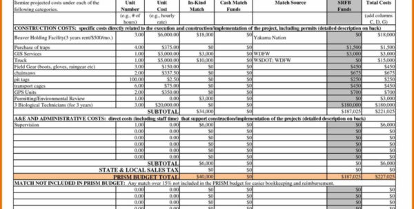 Construction Cost Estimate Vs Actual Spreadsheet With Regard To Construction Cost Estimate Spreadsheet  Tagua Spreadsheet Sample