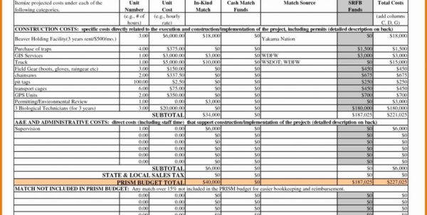 Construction Cost Spreadsheet In Construction Estimate Spreadsheet And Cost With Template Excel Plus