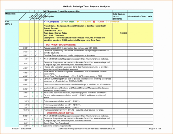 Construction Cost Tracking Spreadsheet Throughout 028 Work Plan Templates Word Template Construction Cost Tracking