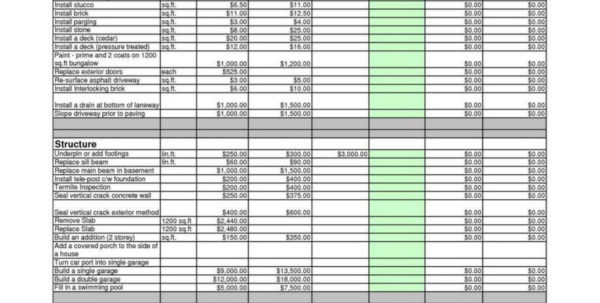 Construction Excel Spreadsheet Throughout Construction Cost Estimate Template Excel Spreadsheets – Nurul Amal
