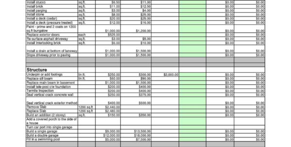 Construction Expenses Spreadsheet Pertaining To Construction Estimating Spreadsheet Template  Heyfarraday