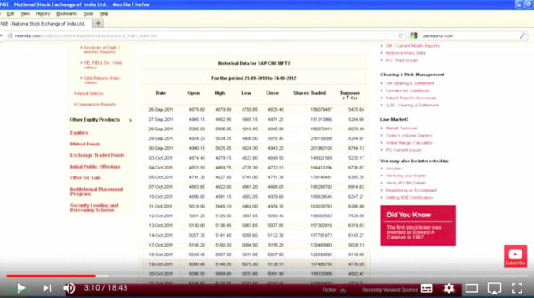Construction Job Costing Spreadsheet Free Regarding Construction Job Costing Spreadsheet Free Beautiful Job Costing