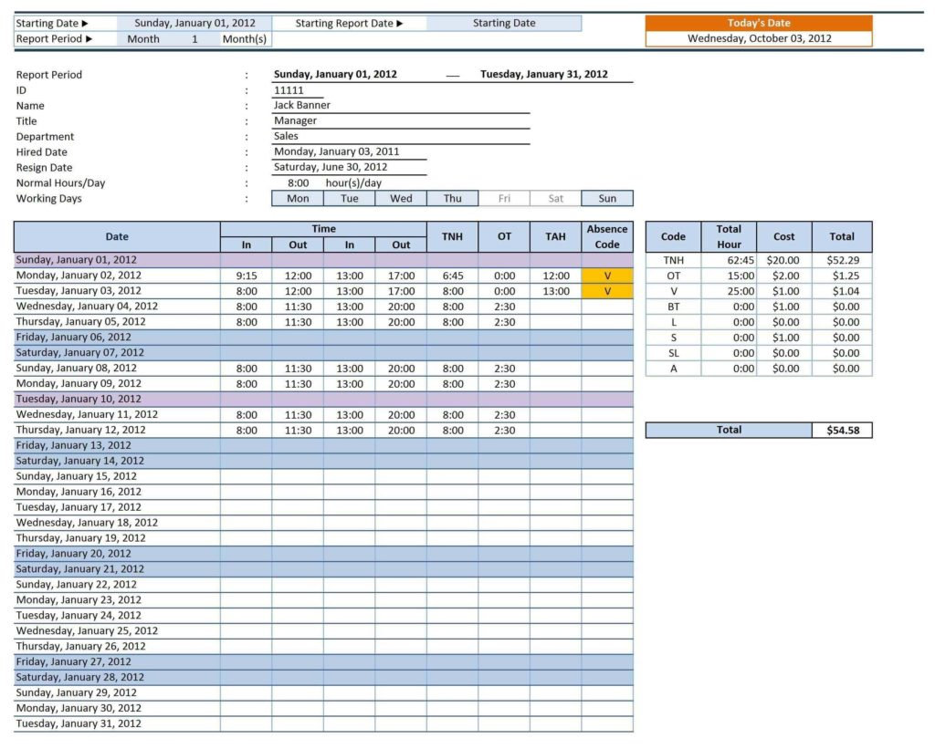 Construction Job Tracking Spreadsheet Intended For Project Tracking Spreadsheet Template And Construction Project