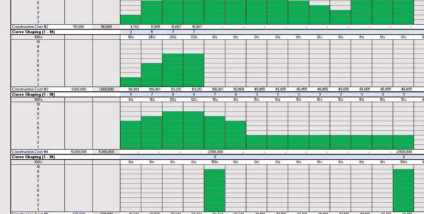 Construction Loan Draw Schedule Spreadsheet Regarding Excel Modules For Real Estate Financial Modeling  Adventures In Cre