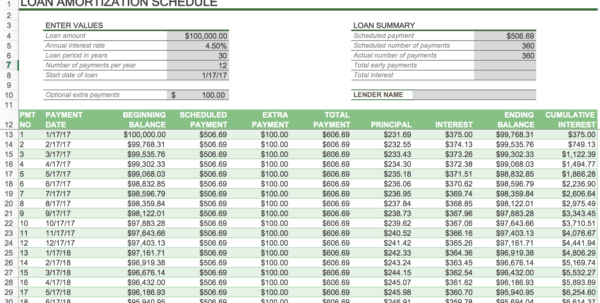 Construction Loan Draw Schedule Spreadsheet With Regard To How To Create An Amortization Schedule  Smartsheet