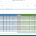 Construction Material Tracking Spreadsheet With Regard To Construction Project Cost Control  Excel Template  Workpack