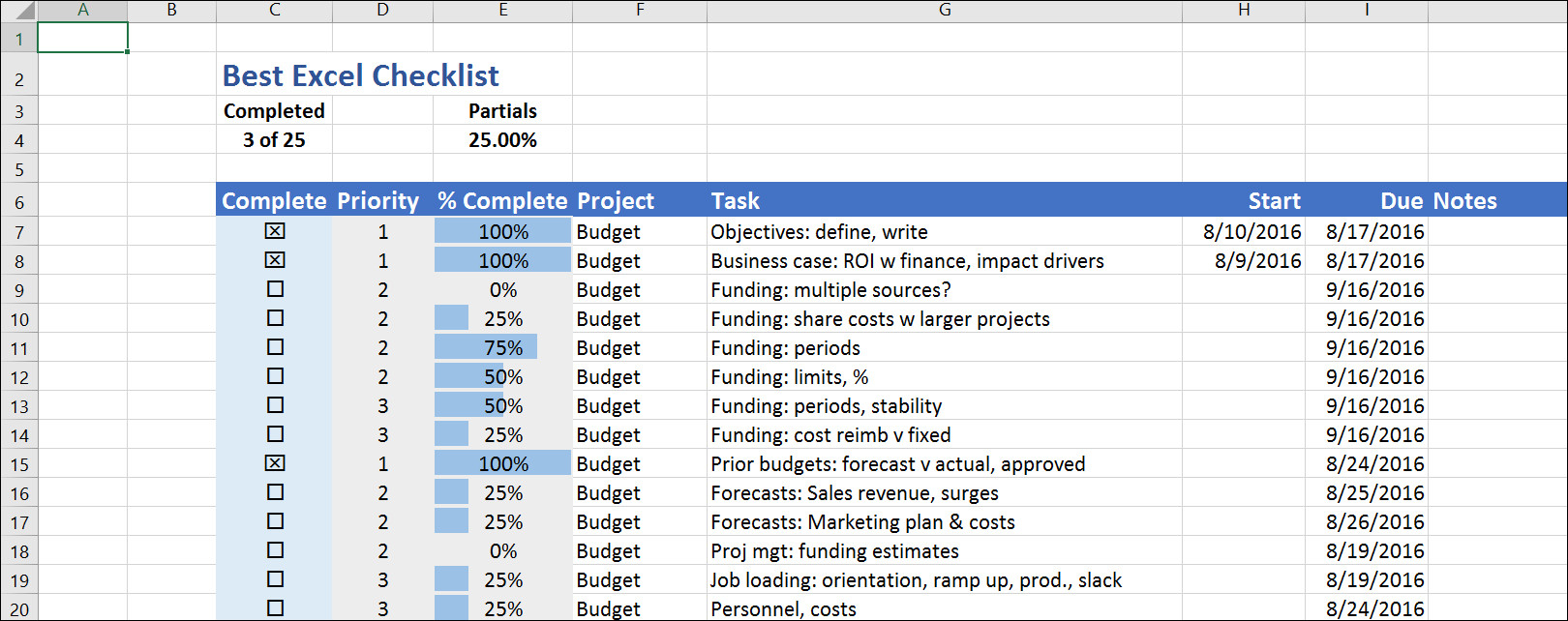 Construction Project Cost Tracking Spreadsheet Intended For Construction Project Cost Tracking Spreadsheet Examples  Askoverflow