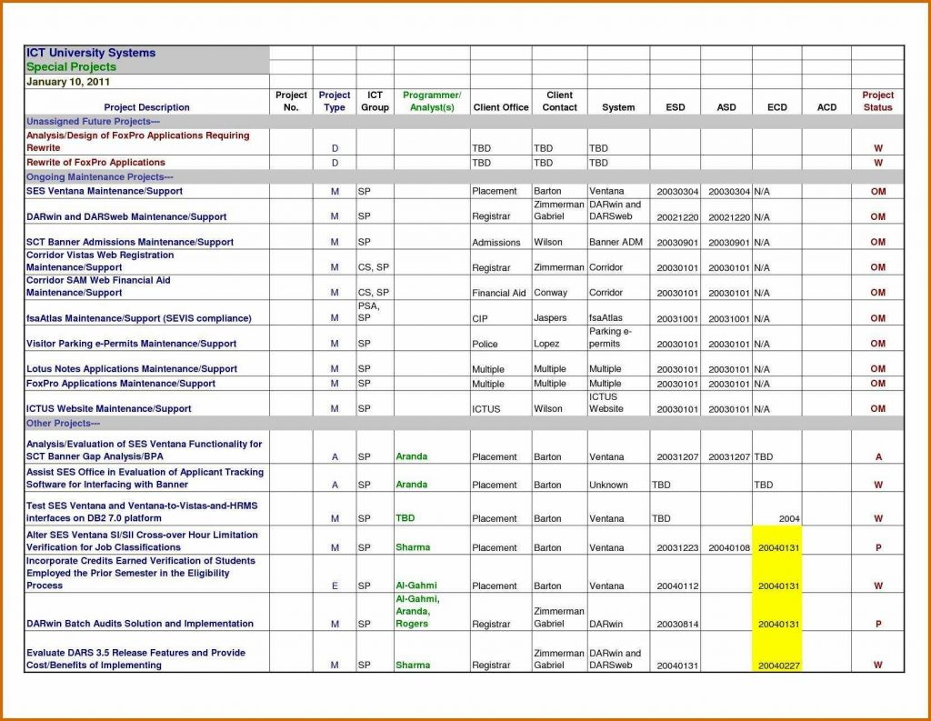 Construction Project Management Spreadsheet For Free Excel Construction Project Management Tracking Templates Agile