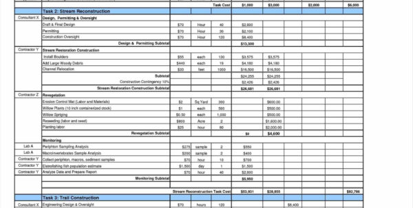 Construction Project Spreadsheet Intended For Construction Project Cost Tracking Spreadsheet On  Askoverflow