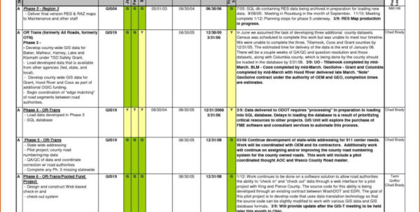 Construction Project Spreadsheet With Regard To Construction Project Progress Report Template And Status Cyberuse