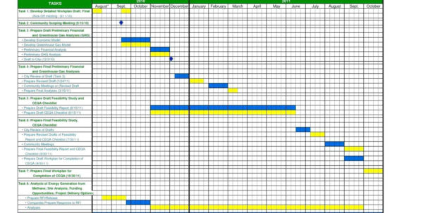 Construction Project Tracking Spreadsheet For Project Management Timeline Example Excel Templates For Construction