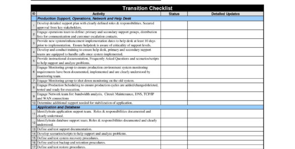 Construction Project Tracking Spreadsheet Pertaining To Construction Project Cost Tracking Spreadsheet Awesome Project