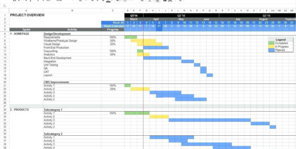 Construction Project Tracking Spreadsheet Throughout Project Management Spreadsheet Template Free Timeline Excel Sample
