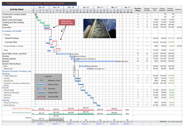 Construction Project Tracking Spreadsheet Within Free Project Management Templates For Construction  Aec Software