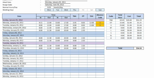Construction Schedule Spreadsheet Pertaining To Free Construction Schedule Spreadsheet Of Lovely Free Mercial