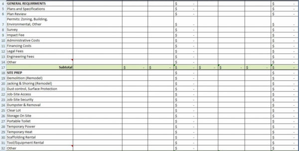 Construction Schedule Spreadsheet Regarding 010 Template Ideas Home Remodeling Cost Estimate Inspirational Free