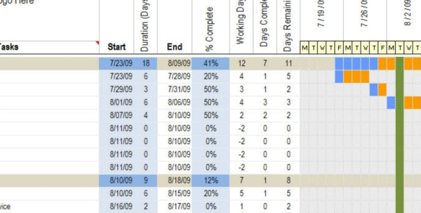 Construction Schedule Spreadsheet With Regard To Excel Construction Schedule Templates For Free Project Schedule