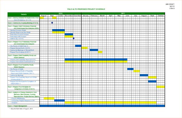 Construction Schedule Spreadsheet Within Construction Schedule Templates 2 – Elsik Blue Cetane