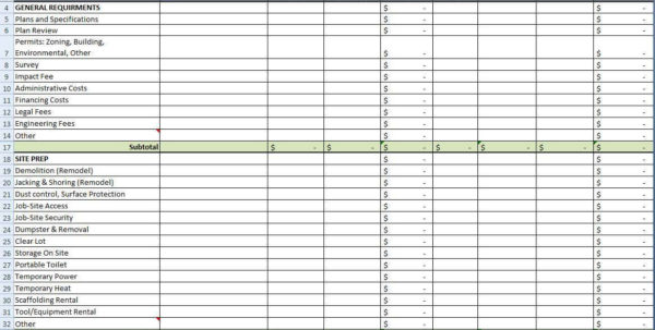 Construction Spreadsheet Examples In Spreadsheet Example Of Home Construction Budget Project Estimate