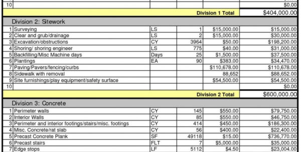 Construction Spreadsheet Examples Within Construction Estimating Spreadsheet Example Job Estimate Template