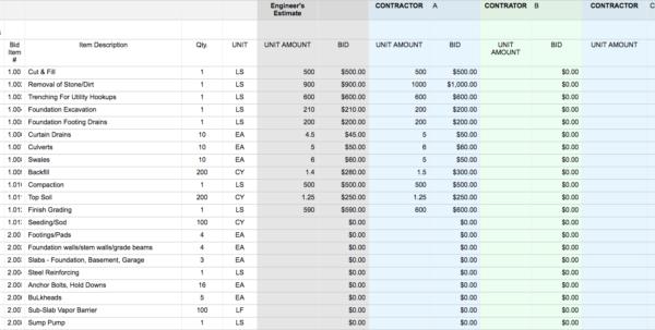 Construction Spreadsheet Inside Construction Spreadsheet Template 7 – Elsik Blue Cetane