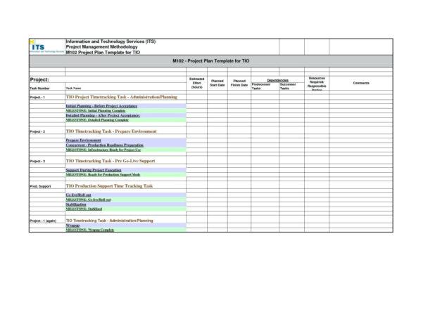 Construction Spreadsheet Templates Free Throughout Project Management Spreadsheet Templates Sample Free Construction