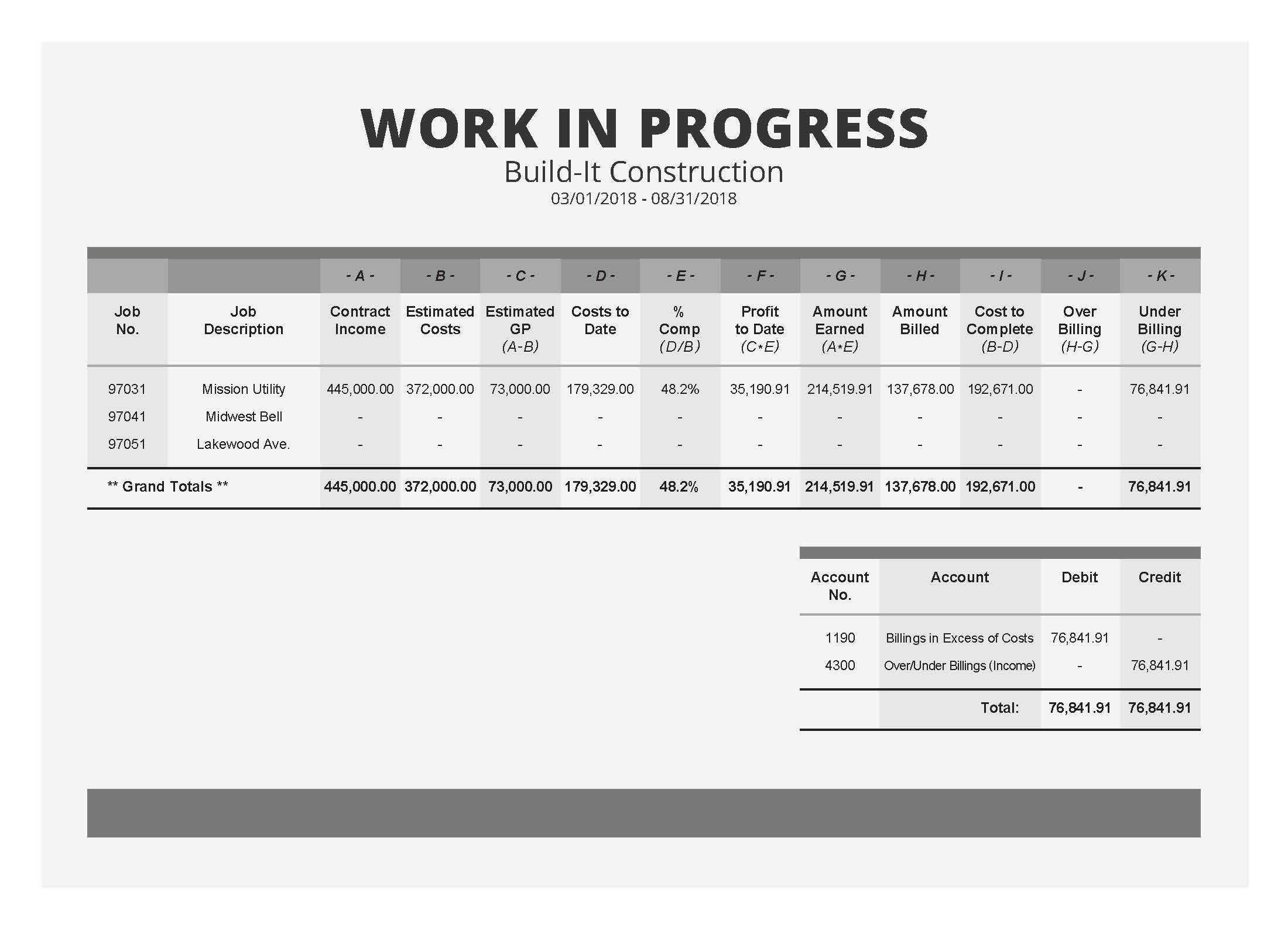 construction work in progress spreadsheet google