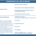 Construction Work In Progress Spreadsheet With Construction Accounting: What Is A Work In Progress Schedule?
