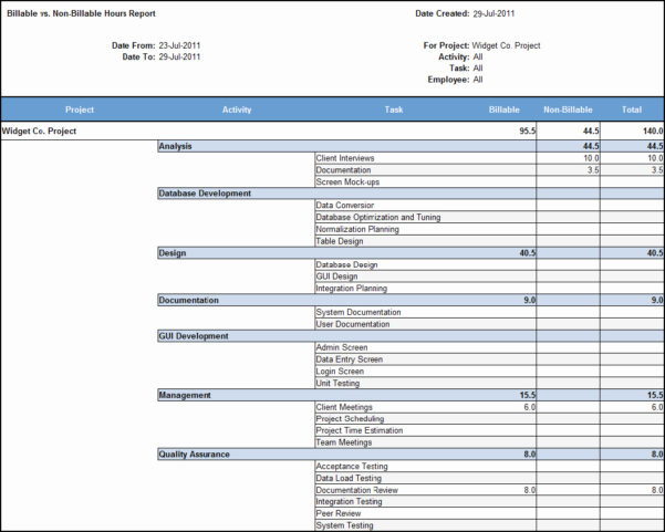 Consultant Billable Hours Spreadsheet Intended For Invoice Billable Hours Attorney Billable Hours Template Hardhost