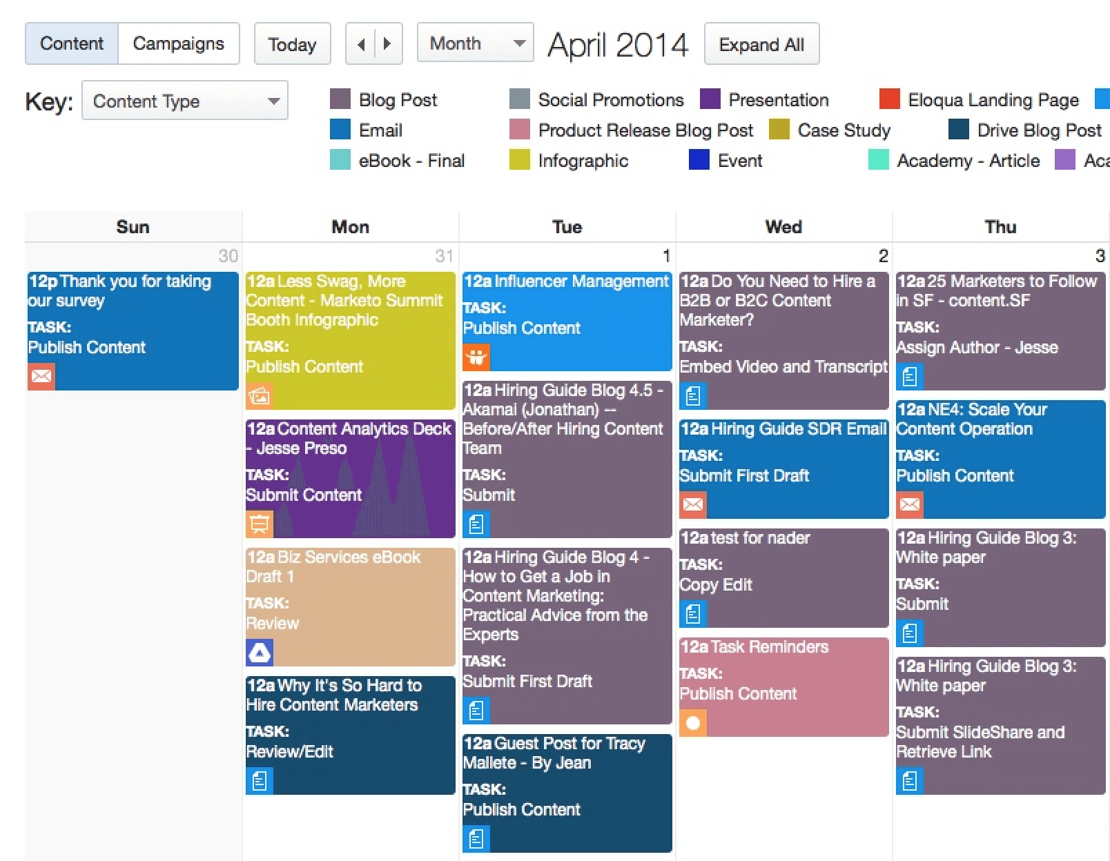 Content Calendar Spreadsheet Regarding The Complete Guide To Choosing A Content Calendar