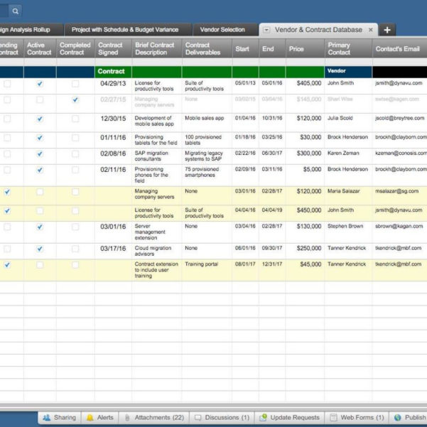Contract Management Spreadsheet Template Throughout Excel Spreadsheet For Contract Management And Free Contract