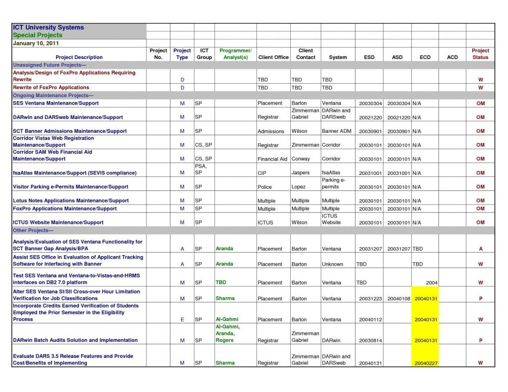 Contract Renewal Tracking Spreadsheet Pertaining To Contract Tracking Spreadsheet Template With Renewal Plus Together
