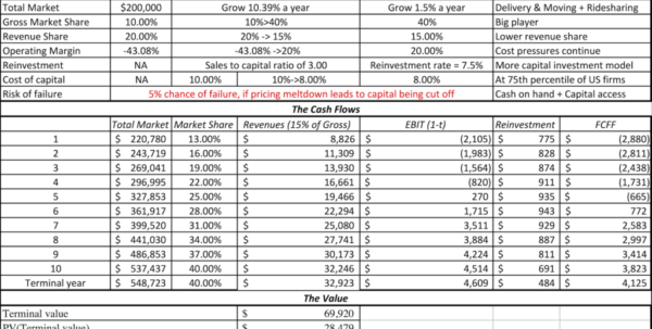 Contractor Expenses Spreadsheet Template For Independent Contractor Expenses Spreadsheet For 11 Beautiful Tax