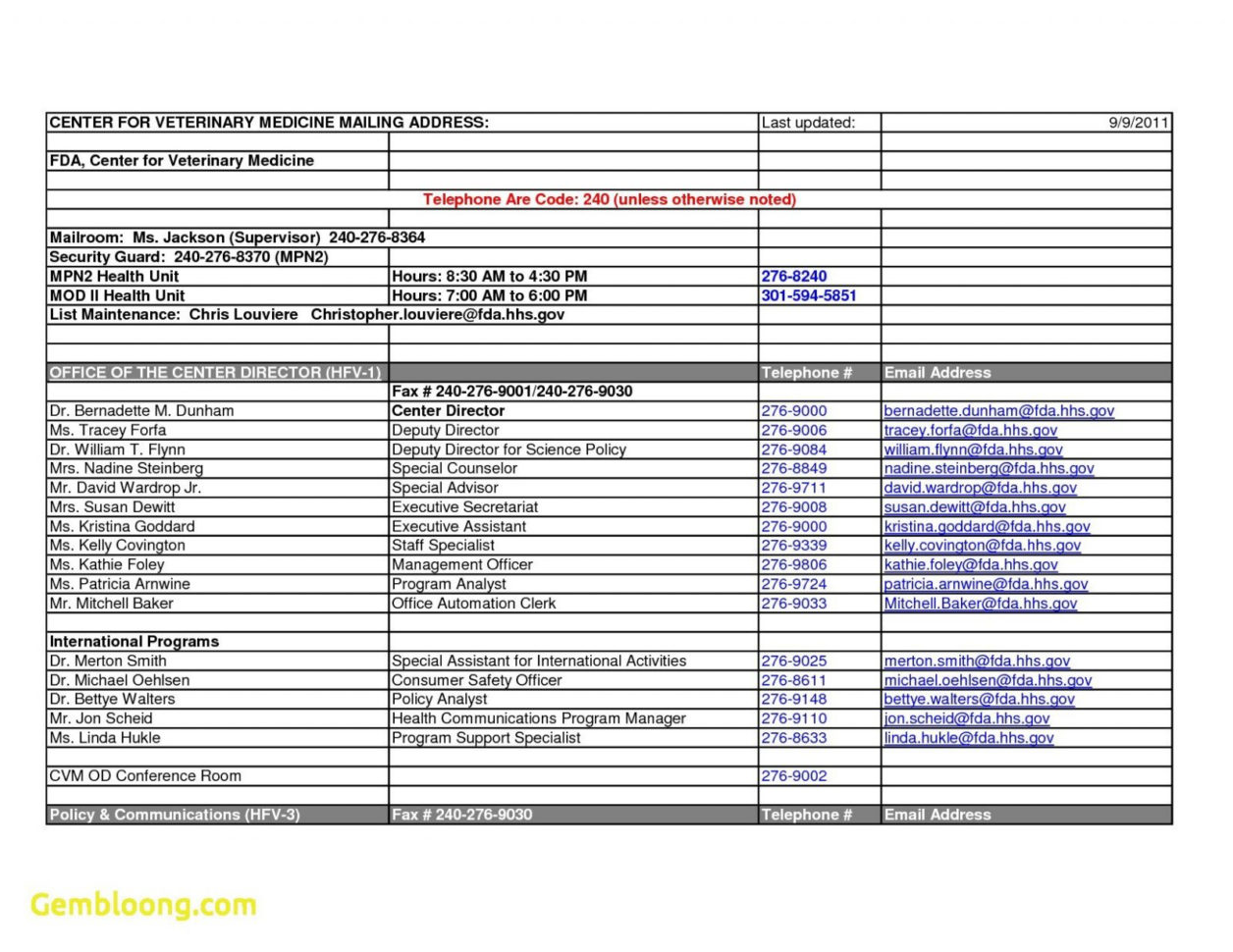 Contractor Expenses Spreadsheet With Barter Agreement Template Luxury Independent Contractor Expenses