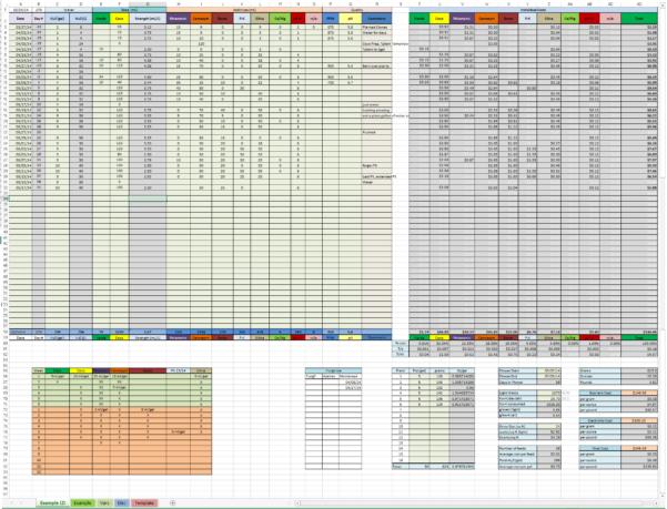 Contractor Tax Calculator Spreadsheet In Contractor Tax Calculator Spreadsheet – Spreadsheet Collections